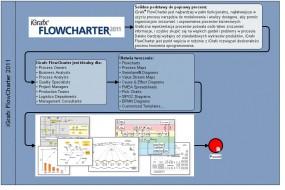 iGrafx FlowCharter 2011