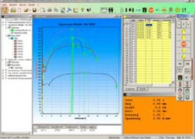 Oprogramowanie testujące Test&Motion, KMTest, ABCControl, IMPACTTest