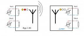 Bezprzewodowa transmisja sygnałów pomiarowych